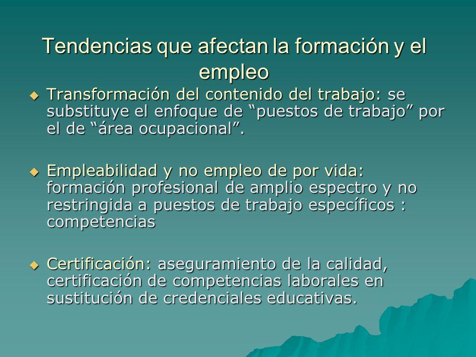 COMPONENTES DE LA FORMACIÓN 1.COMPONENTE TÉCNICO: 1.