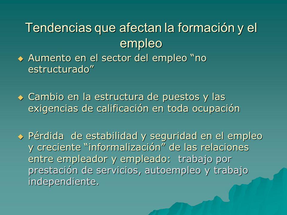 Características de los nuevos modelos curriculares Pertinencia.