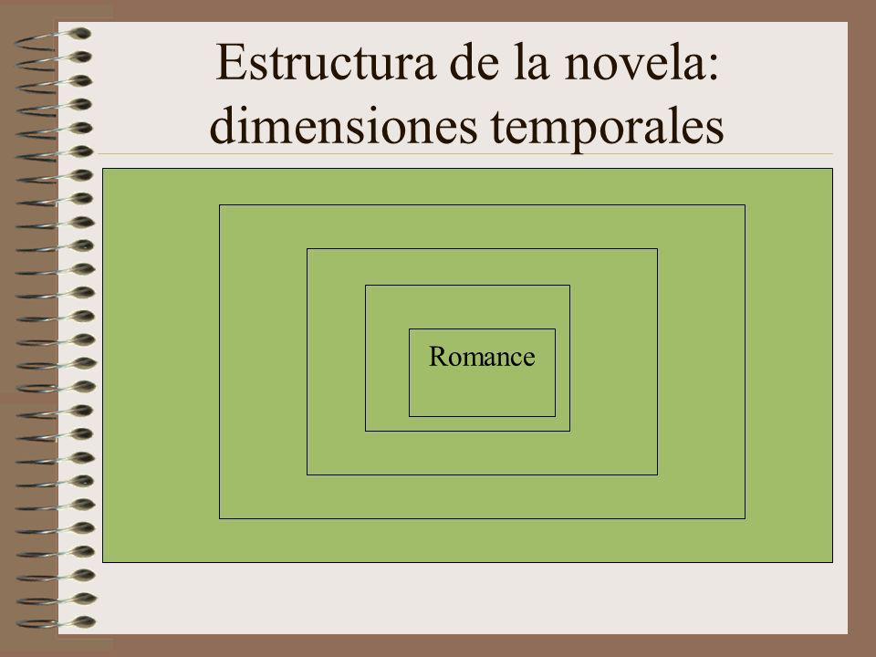 Trascripción de las dimensiones temporales a la pantalla La estructura de la película coincide mayoritariamente con la de la novela.