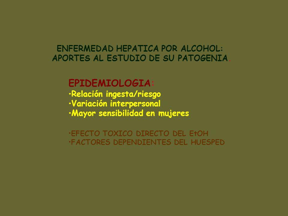 EPIDEMIOLOGIA: Relación ingesta/riesgo Variación interpersonal Mayor sensibilidad en mujeres EFECTO TOXICO DIRECTO DEL EtOH FACTORES DEPENDIENTES DEL