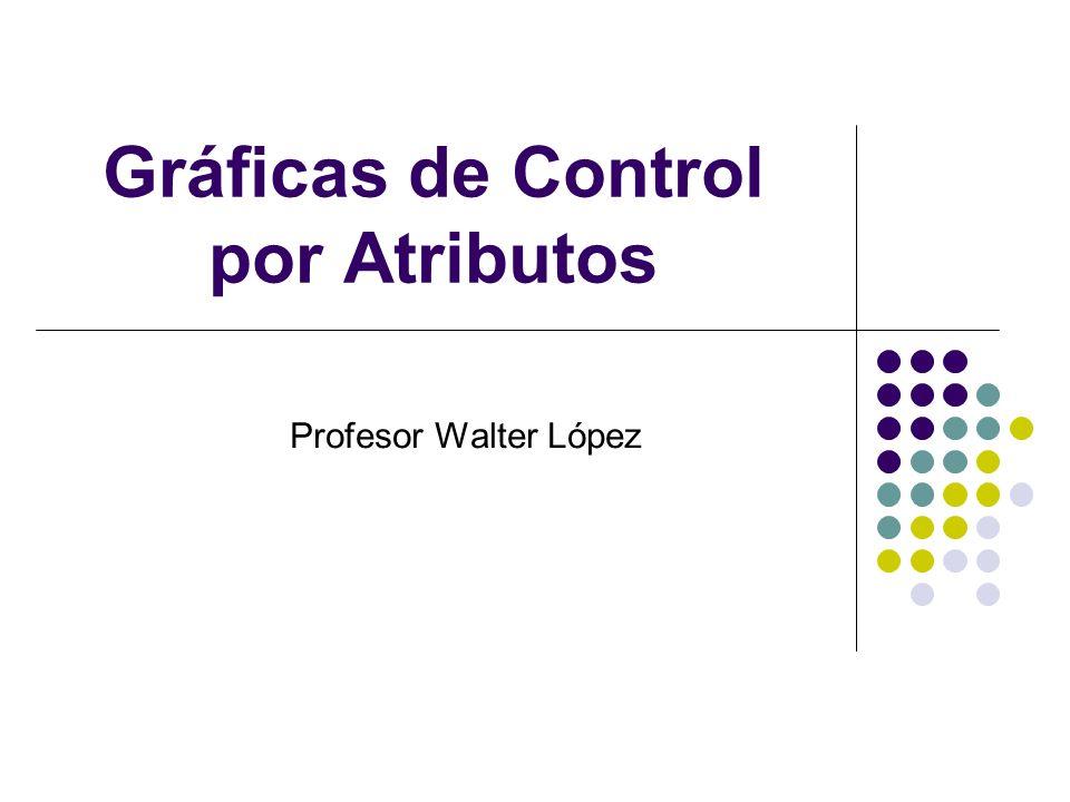 Gráficas de Control por Atributos Profesor Walter López