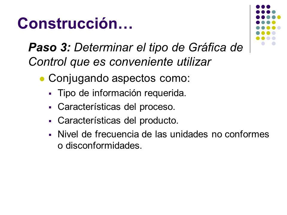 Construcción… Paso 3: Determinar el tipo de Gráfica de Control que es conveniente utilizar Conjugando aspectos como: Tipo de información requerida. Ca