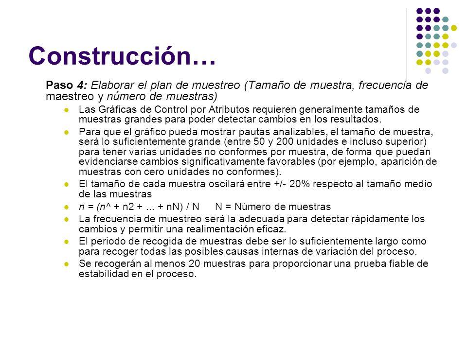 Construcción… Paso 4: Elaborar el plan de muestreo (Tamaño de muestra, frecuencia de maestreo y número de muestras) Las Gráficas de Control por Atribu