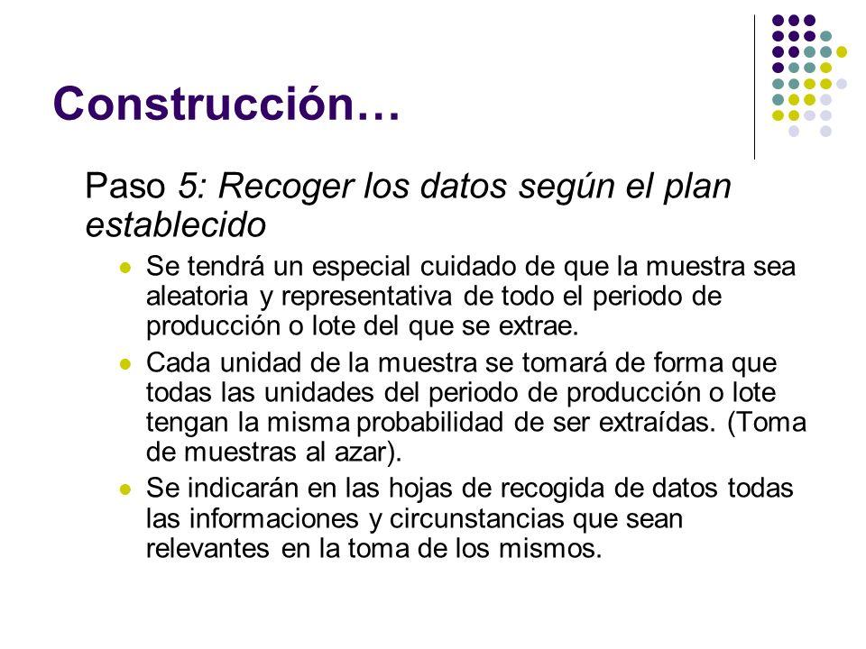 Construcción… Paso 5: Recoger los datos según el plan establecido Se tendrá un especial cuidado de que la muestra sea aleatoria y representativa de to
