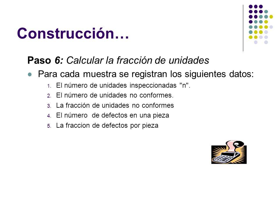 Construcción… Paso 6: Calcular la fracción de unidades Para cada muestra se registran los siguientes datos: 1. El número de unidades inspeccionadas