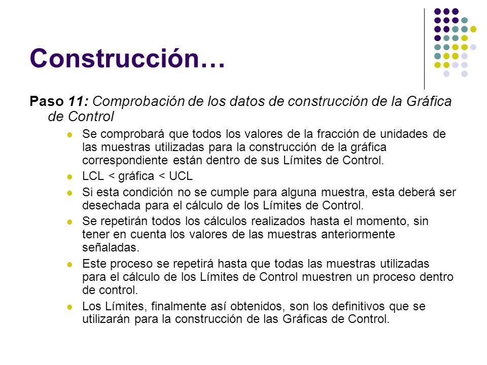 Construcción… Paso 11: Comprobación de los datos de construcción de la Gráfica de Control Se comprobará que todos los valores de la fracción de unidad