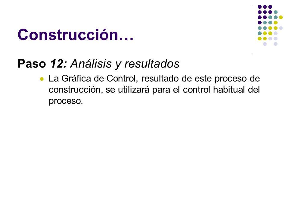 Construcción… Paso 12: Análisis y resultados La Gráfica de Control, resultado de este proceso de construcción, se utilizará para el control habitual d
