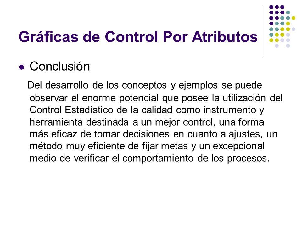 Gráficas de Control Por Atributos Conclusión Del desarrollo de los conceptos y ejemplos se puede observar el enorme potencial que posee la utilización