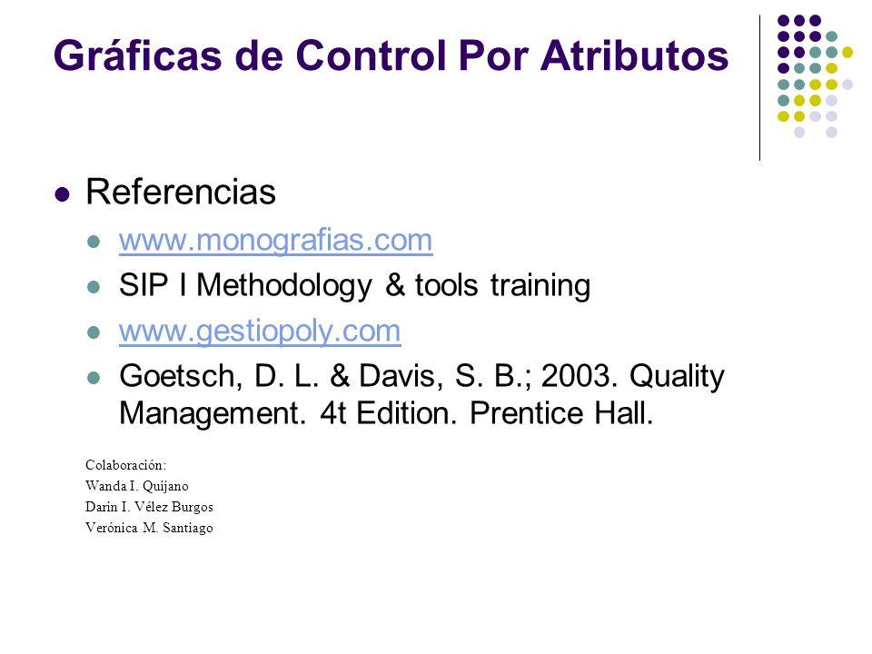 Gráficas de Control Por Atributos Referencias www.monografias.com SIP I Methodology & tools training www.gestiopoly.com Goetsch, D. L. & Davis, S. B.;