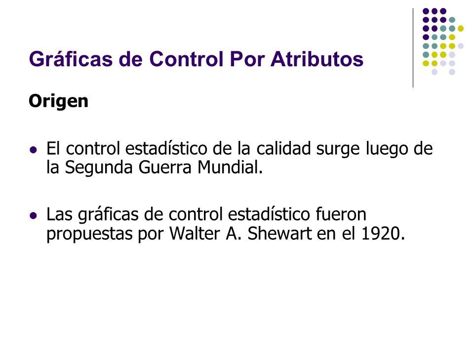 Gráficas de Control Por Atributos Origen El control estadístico de la calidad surge luego de la Segunda Guerra Mundial. Las gráficas de control estadí