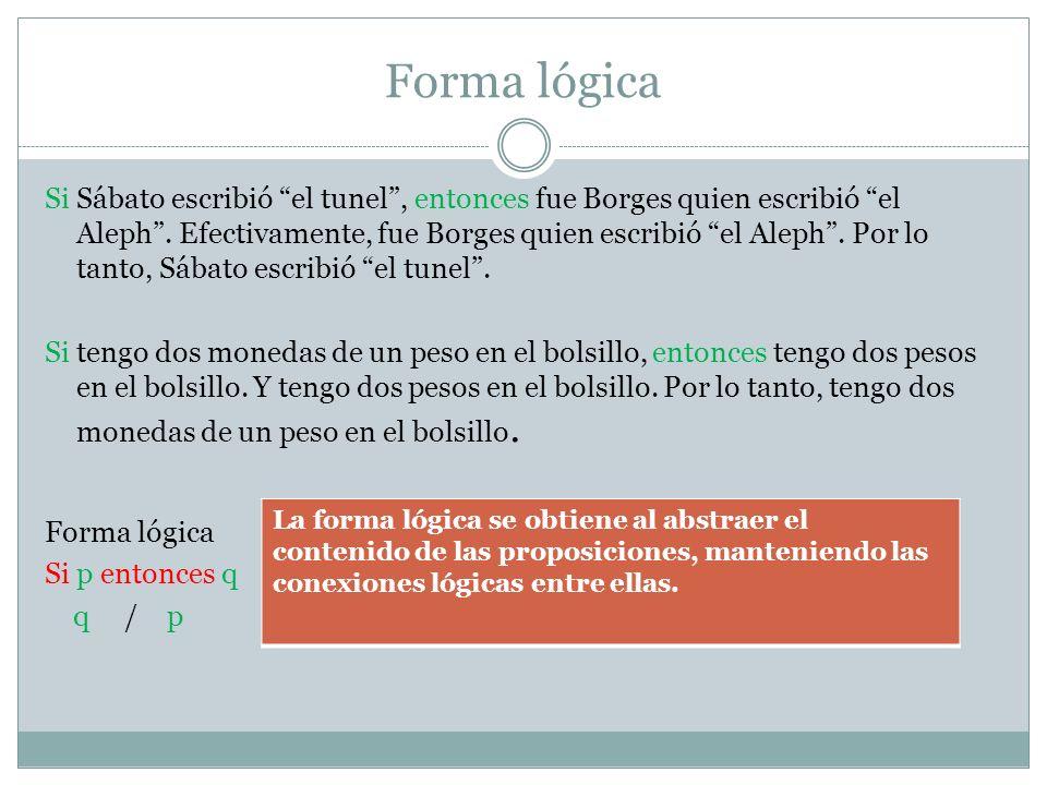 Forma lógica Si Sábato escribió el tunel, entonces fue Borges quien escribió el Aleph. Efectivamente, fue Borges quien escribió el Aleph. Por lo tanto