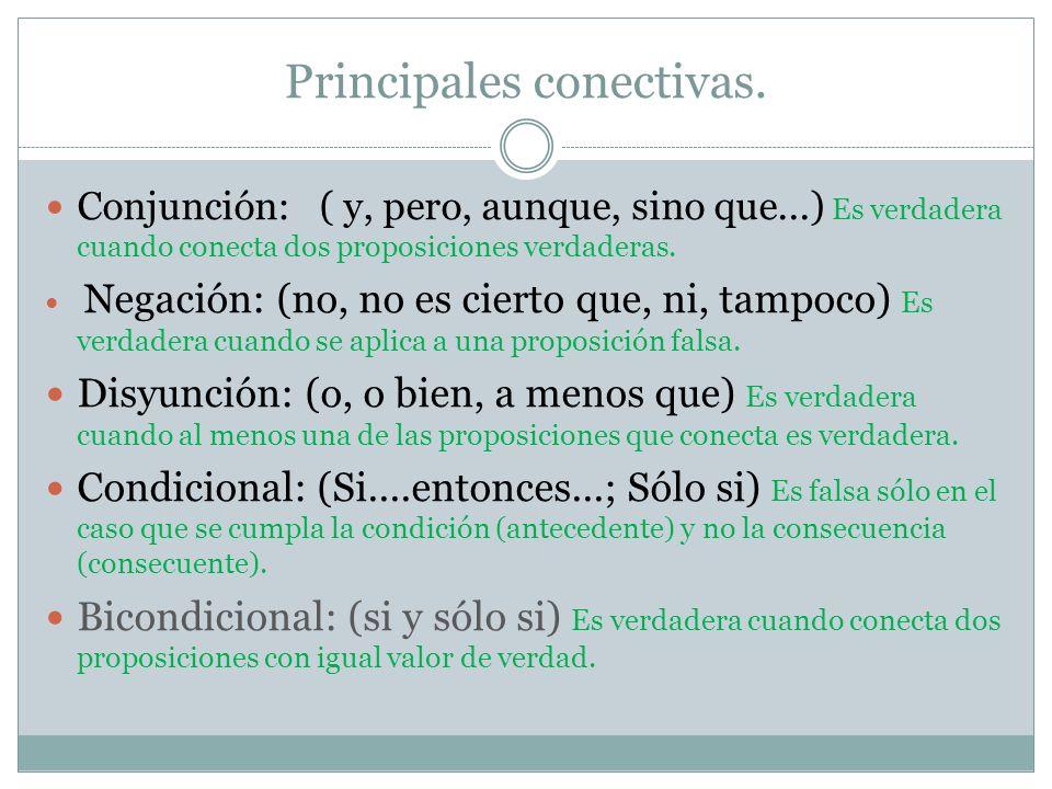 Principales conectivas. Conjunción: ( y, pero, aunque, sino que...) Es verdadera cuando conecta dos proposiciones verdaderas. Negación: (no, no es cie