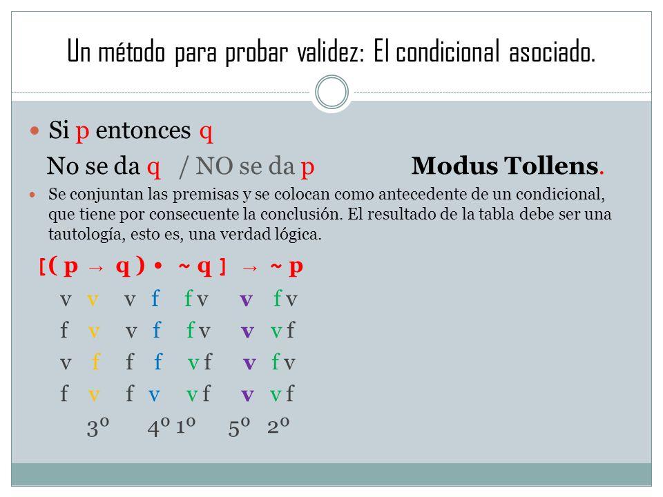 Un método para probar validez: El condicional asociado. Si p entonces q No se da q / NO se da p Modus Tollens. Se conjuntan las premisas y se colocan