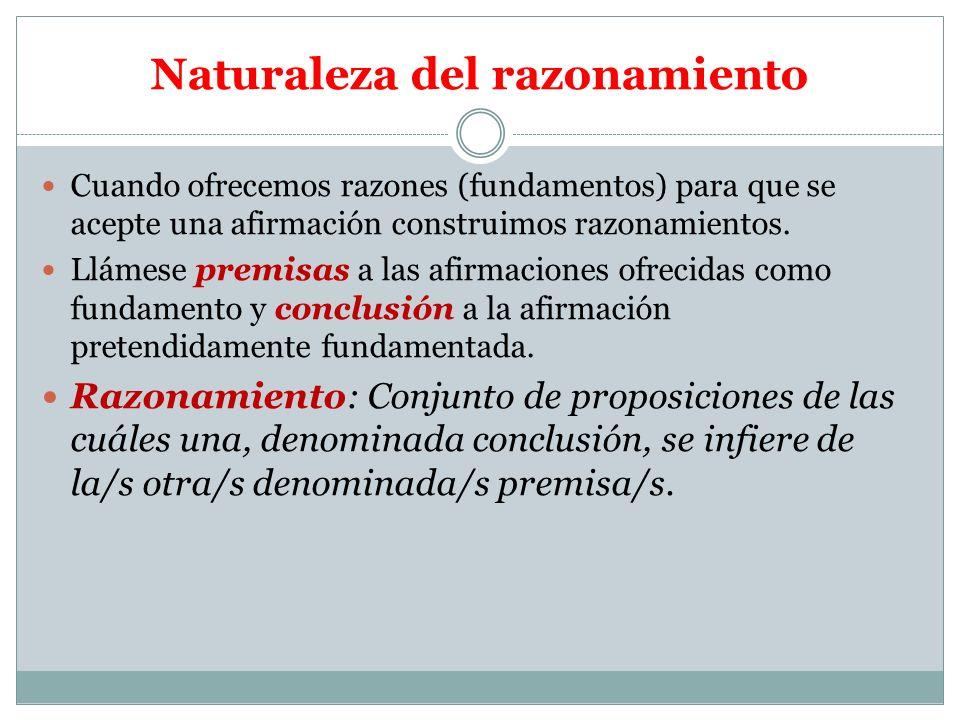 Objeto de la lógica Cuestionamientos acerca de los razonamientos ¿Son verdaderas las premisas y la conclusión.