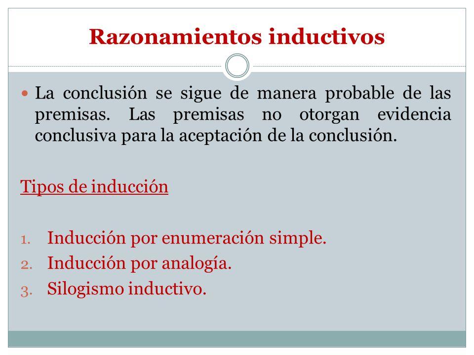 Razonamientos inductivos La conclusión se sigue de manera probable de las premisas. Las premisas no otorgan evidencia conclusiva para la aceptación de