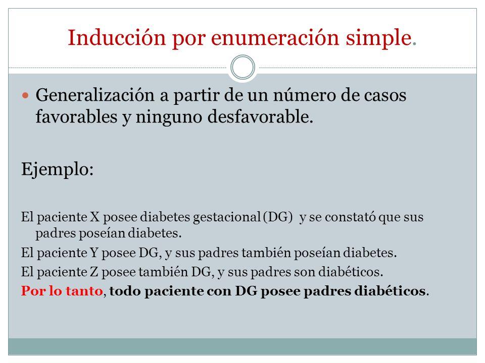 Inducción por enumeración simple. Generalización a partir de un número de casos favorables y ninguno desfavorable. Ejemplo: El paciente X posee diabet
