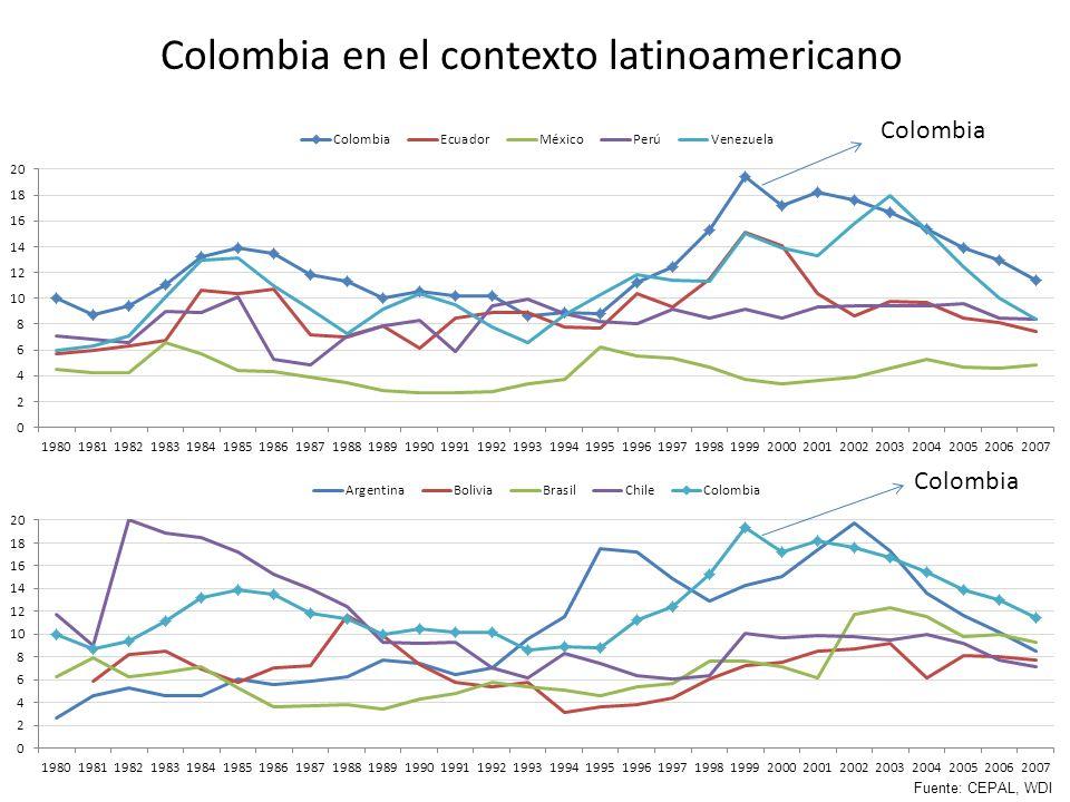 Colombia Fuente: CEPAL, WDI
