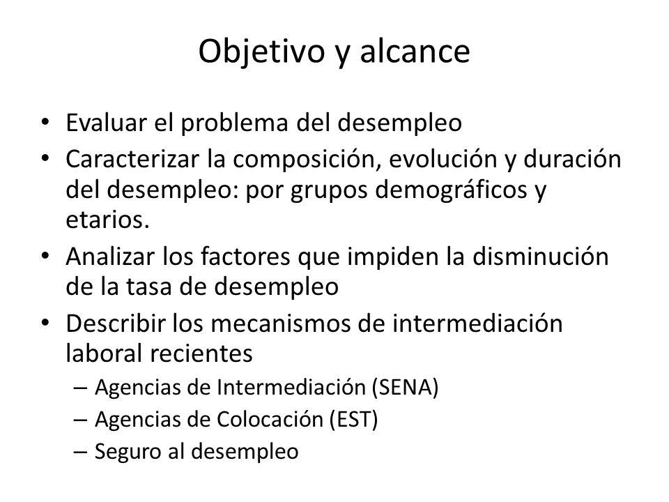 Oferta de fuerza laboral a través de las EST Fuente: Acoset, 2008