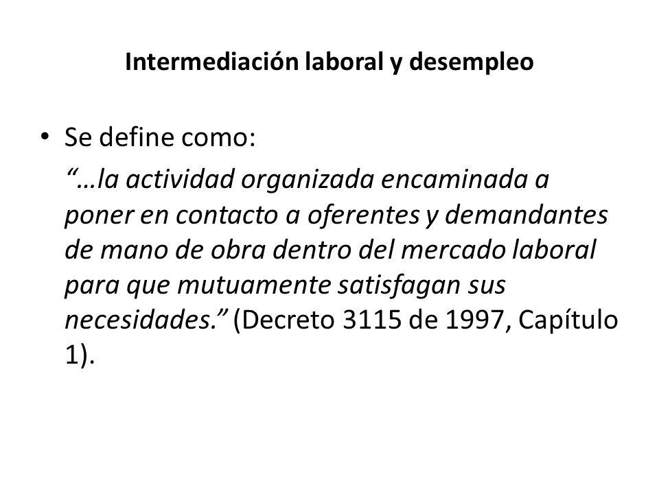 Intermediación laboral y desempleo Se define como: …la actividad organizada encaminada a poner en contacto a oferentes y demandantes de mano de obra dentro del mercado laboral para que mutuamente satisfagan sus necesidades.
