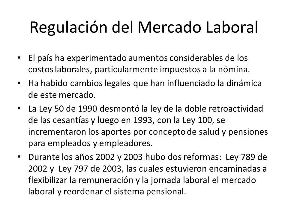 Regulación del Mercado Laboral El país ha experimentado aumentos considerables de los costos laborales, particularmente impuestos a la nómina.
