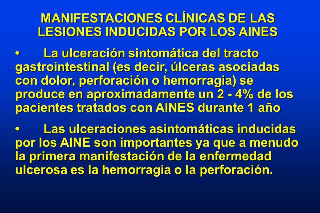 MANIFESTACIONES CLÍNICAS DE LAS LESIONES INDUCIDAS POR LOS AINES La ulceración sintomática del tracto gastrointestinal (es decir, úlceras asociadas con dolor, perforación o hemorragia) se produce en aproximadamente un 2 - 4% de los pacientes tratados con AINES durante 1 añoLa ulceración sintomática del tracto gastrointestinal (es decir, úlceras asociadas con dolor, perforación o hemorragia) se produce en aproximadamente un 2 - 4% de los pacientes tratados con AINES durante 1 año Las ulceraciones asintomáticas inducidas por los AINE son importantes ya que a menudo la primera manifestación de la enfermedad ulcerosa es la hemorragia o la perforación.Las ulceraciones asintomáticas inducidas por los AINE son importantes ya que a menudo la primera manifestación de la enfermedad ulcerosa es la hemorragia o la perforación.
