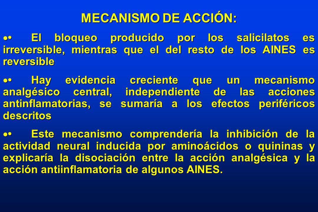 MECANISMO DE ACCIÓN: El bloqueo producido por los salicilatos es irreversible, mientras que el del resto de los AINES es reversibleEl bloqueo producido por los salicilatos es irreversible, mientras que el del resto de los AINES es reversible Hay evidencia creciente que un mecanismo analgésico central, independiente de las acciones antinflamatorias, se sumaría a los efectos periféricos descritosHay evidencia creciente que un mecanismo analgésico central, independiente de las acciones antinflamatorias, se sumaría a los efectos periféricos descritos Este mecanismo comprendería la inhibición de la actividad neural inducida por aminoácidos o quininas y explicaría la disociación entre la acción analgésica y la acción antiinflamatoria de algunos AINES.Este mecanismo comprendería la inhibición de la actividad neural inducida por aminoácidos o quininas y explicaría la disociación entre la acción analgésica y la acción antiinflamatoria de algunos AINES.