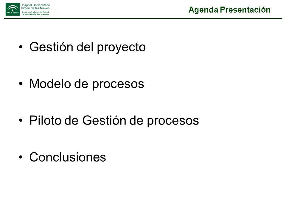 Gestión del proyecto Gestión por procesos y Benchmarking