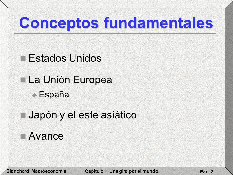 Capítulo 1: Una gira por el mundoBlanchard: Macroeconomía Pág. 2 Conceptos fundamentales Estados Unidos La Unión Europea España Japón y el este asiáti