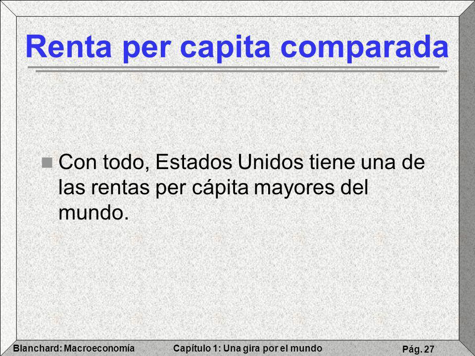 Capítulo 1: Una gira por el mundoBlanchard: Macroeconomía Pág. 27 Renta per capita comparada Con todo, Estados Unidos tiene una de las rentas per cápi