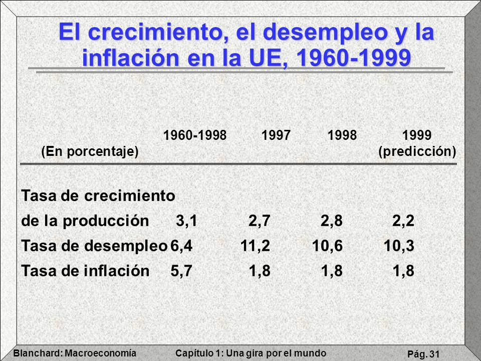 Capítulo 1: Una gira por el mundoBlanchard: Macroeconomía Pág. 31 El crecimiento, el desempleo y la inflación en la UE, 1960-1999 1960-199819971998199