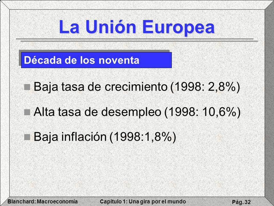 Capítulo 1: Una gira por el mundoBlanchard: Macroeconomía Pág. 32 La Unión Europea Baja tasa de crecimiento (1998: 2,8%) Alta tasa de desempleo (1998: