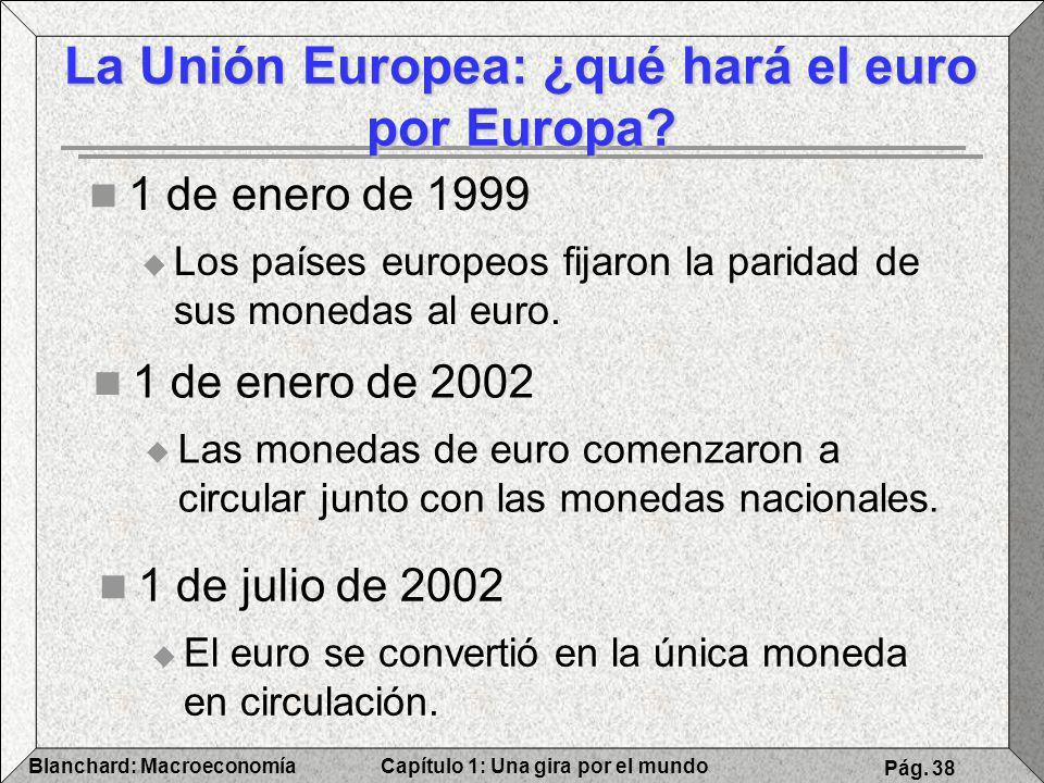 Capítulo 1: Una gira por el mundoBlanchard: Macroeconomía Pág. 38 La Unión Europea: ¿qué hará el euro por Europa? 1 de enero de 1999 Los países europe