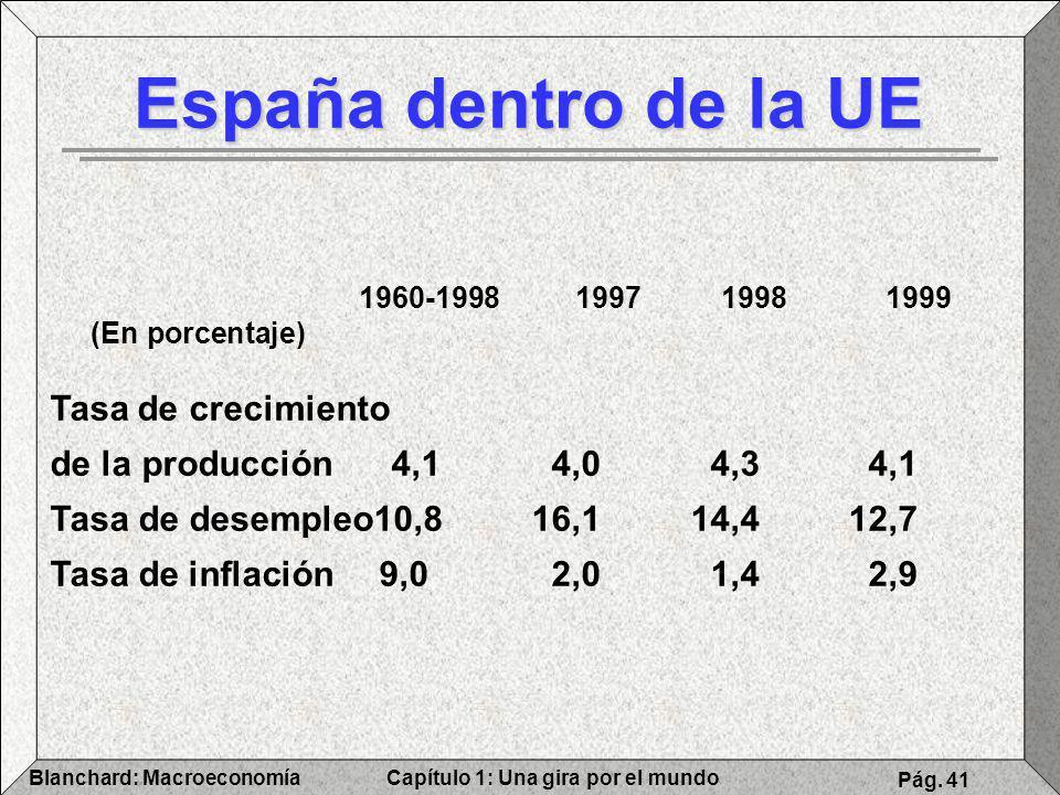 Capítulo 1: Una gira por el mundoBlanchard: Macroeconomía Pág. 41 España dentro de la UE 1960-1998199719981999 (En porcentaje) Tasa de crecimiento de