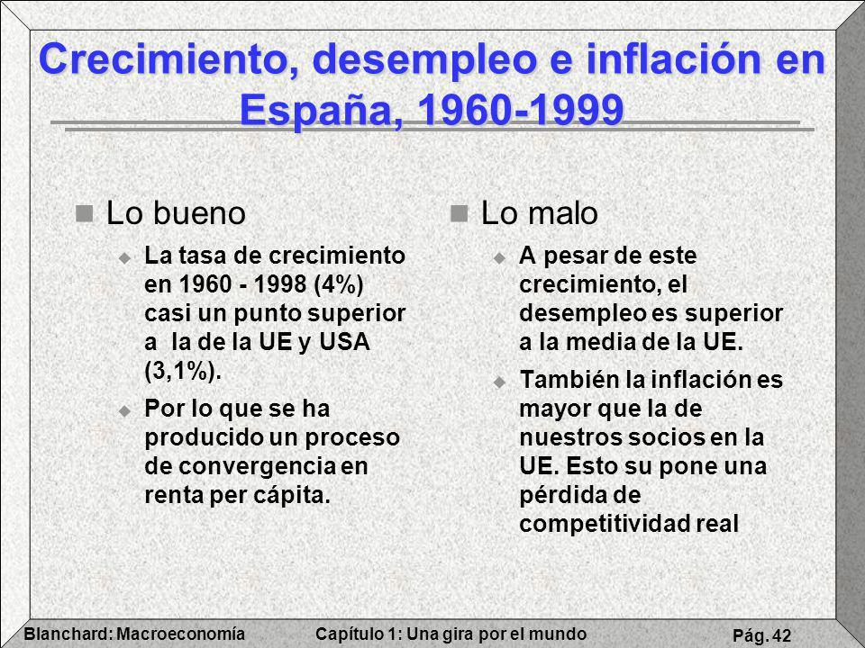 Capítulo 1: Una gira por el mundoBlanchard: Macroeconomía Pág. 42 Crecimiento, desempleo e inflación en España, 1960-1999 Lo bueno La tasa de crecimie