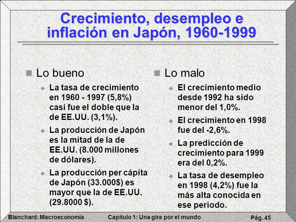 Capítulo 1: Una gira por el mundoBlanchard: Macroeconomía Pág. 45 Lo bueno La tasa de crecimiento en 1960 - 1997 (5,8%) casi fue el doble que la de EE