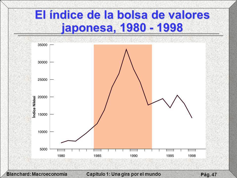 Capítulo 1: Una gira por el mundoBlanchard: Macroeconomía Pág. 47 El índice de la bolsa de valores japonesa, 1980 - 1998 Índice Nikkei