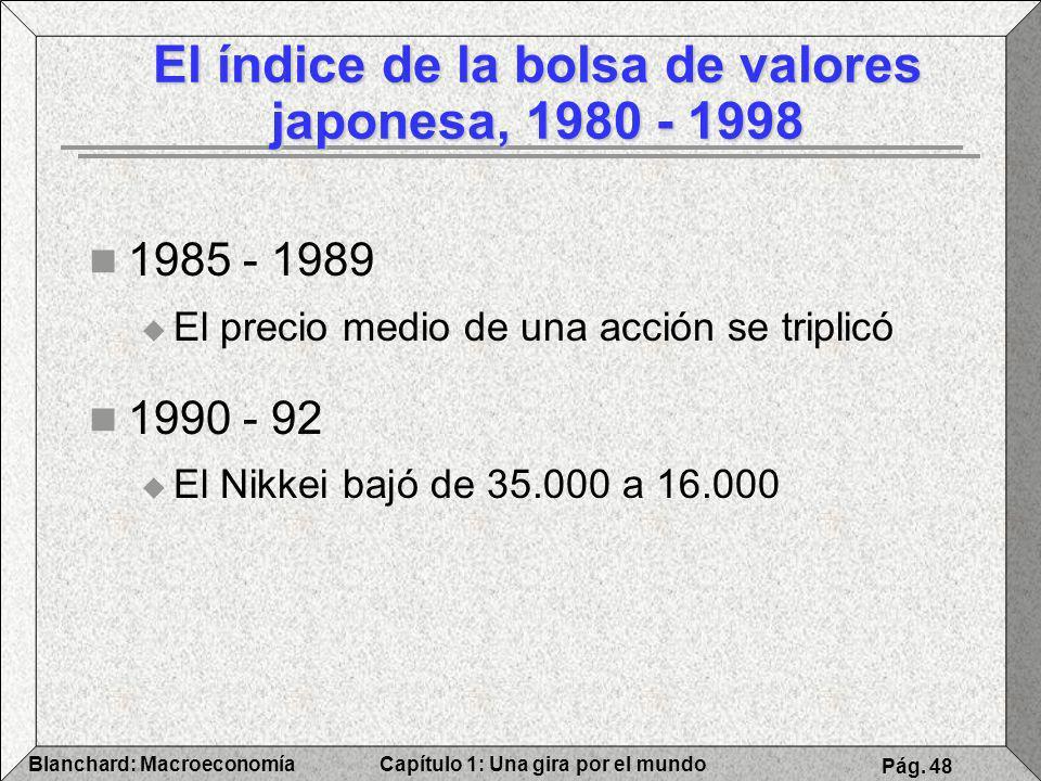 Capítulo 1: Una gira por el mundoBlanchard: Macroeconomía Pág. 48 1985 - 1989 El precio medio de una acción se triplicó 1990 - 92 El Nikkei bajó de 35