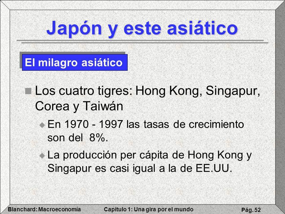 Capítulo 1: Una gira por el mundoBlanchard: Macroeconomía Pág. 52 Japón y este asiático Los cuatro tigres: Hong Kong, Singapur, Corea y Taiwán En 1970