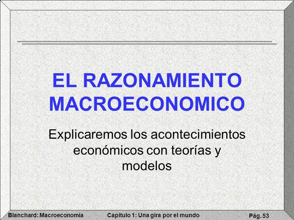 Capítulo 1: Una gira por el mundoBlanchard: Macroeconomía Pág. 53 EL RAZONAMIENTO MACROECONOMICO Explicaremos los acontecimientos económicos con teorí