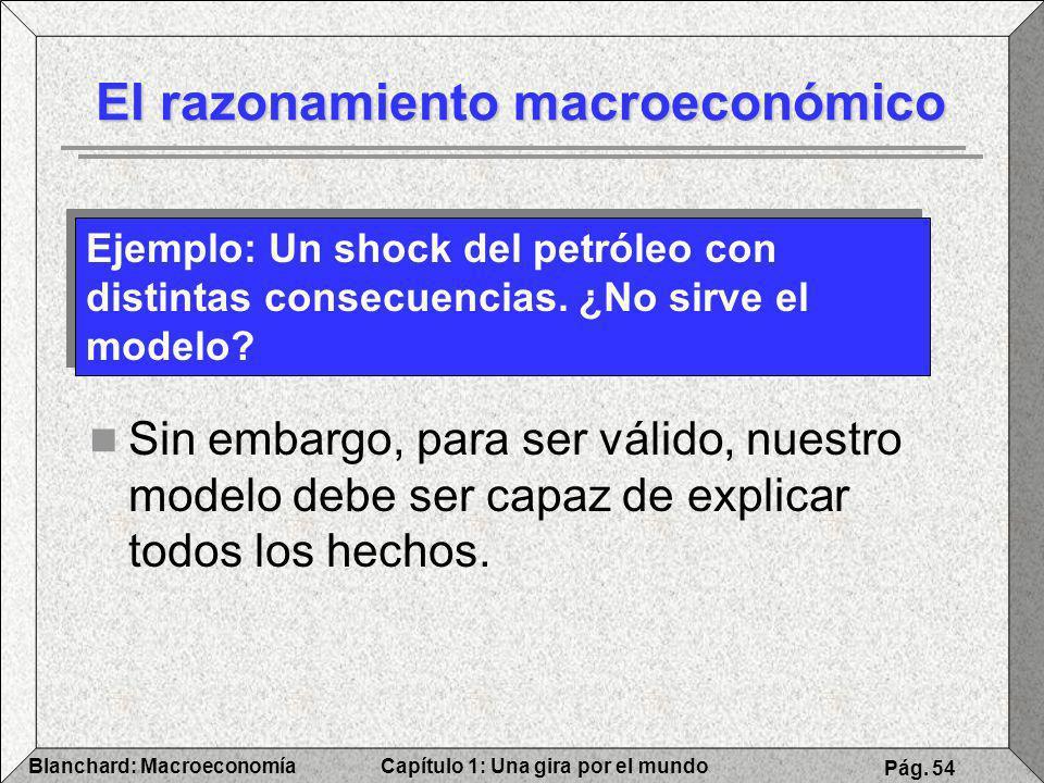 Capítulo 1: Una gira por el mundoBlanchard: Macroeconomía Pág. 54 El razonamiento macroeconómico Sin embargo, para ser válido, nuestro modelo debe ser