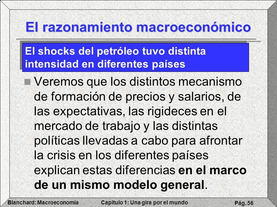Capítulo 1: Una gira por el mundoBlanchard: Macroeconomía Pág. 56 El razonamiento macroeconómico Veremos que los distintos mecanismo de formación de p