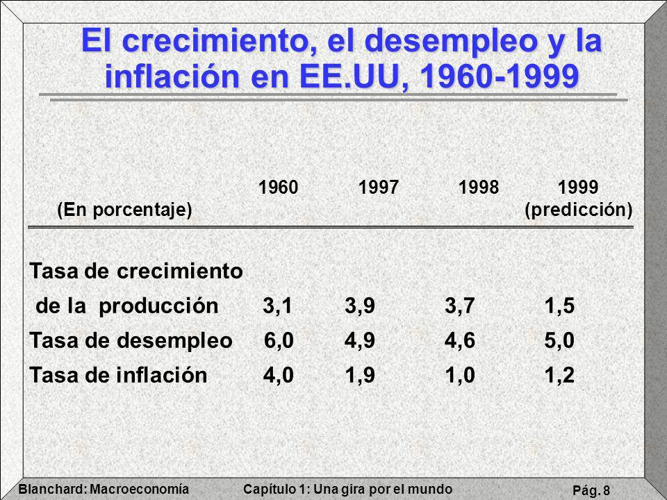 Capítulo 1: Una gira por el mundoBlanchard: Macroeconomía Pág. 8 El crecimiento, el desempleo y la inflación en EE.UU, 1960-1999 1960199719981999 (En