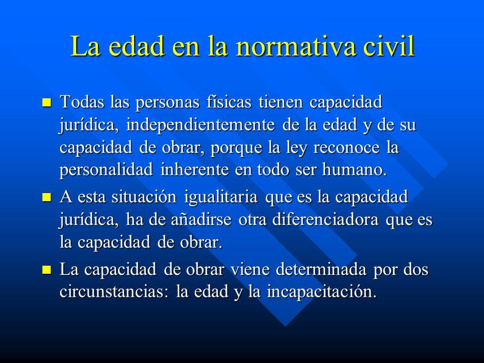 La edad en la normativa civil Todas las personas físicas tienen capacidad jurídica, independientemente de la edad y de su capacidad de obrar, porque l