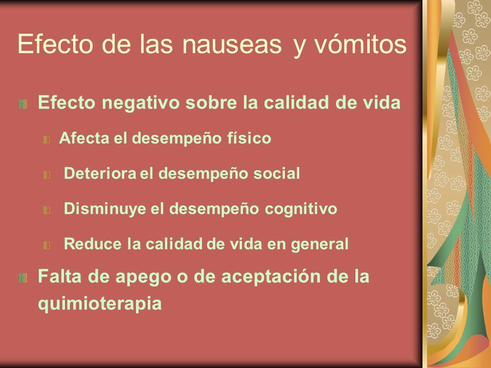 Efecto de las nauseas y vómitos Efecto negativo sobre la calidad de vida Afecta el desempeño físico Deteriora el desempeño social Disminuye el desempe