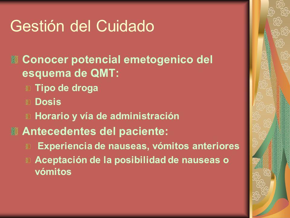 Gestión del Cuidado Conocer potencial emetogenico del esquema de QMT: Tipo de droga Dosis Horario y vía de administración Antecedentes del paciente: E