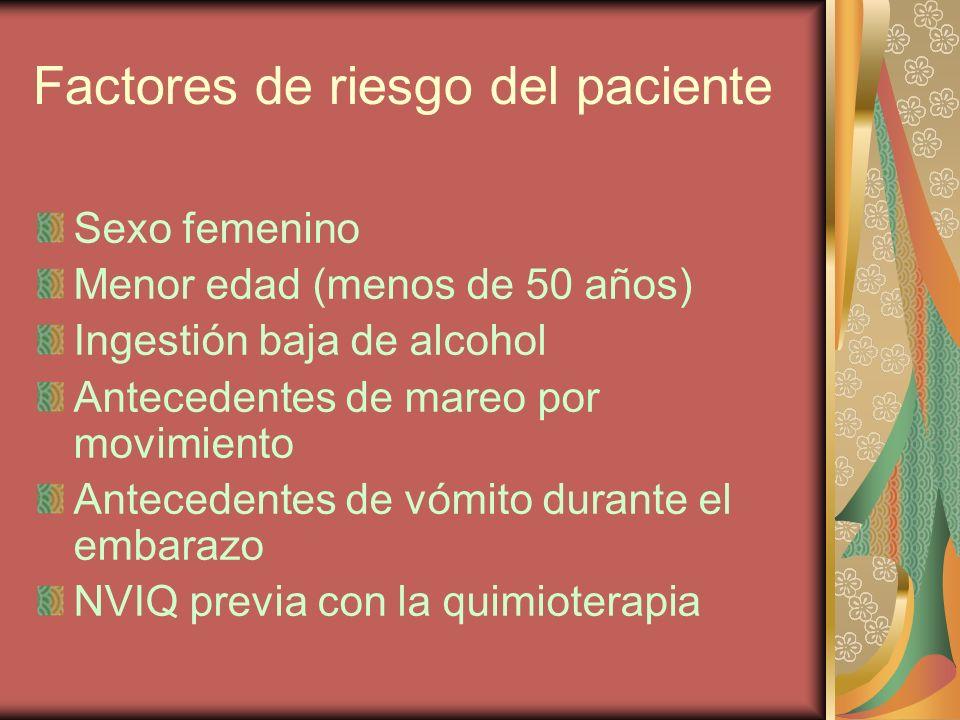 Factores de riesgo del paciente Sexo femenino Menor edad (menos de 50 años) Ingestión baja de alcohol Antecedentes de mareo por movimiento Antecedente