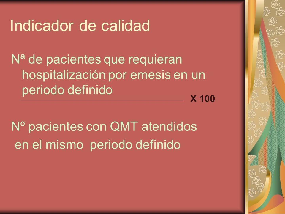 Indicador de calidad Nª de pacientes que requieran hospitalización por emesis en un periodo definido Nº pacientes con QMT atendidos en el mismo period