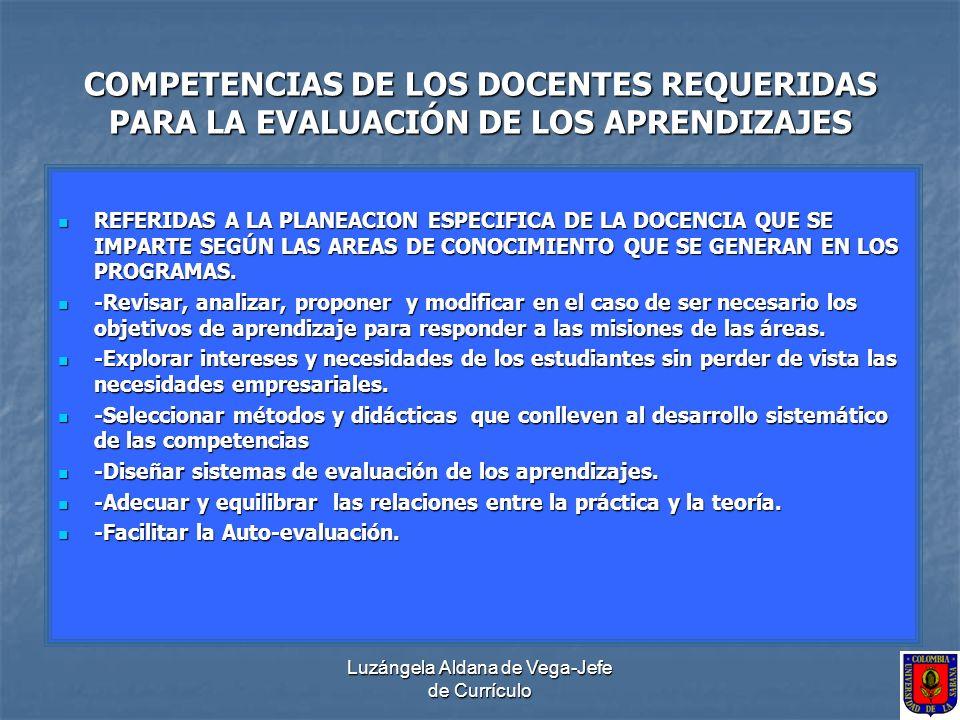 Luzángela Aldana de Vega-Jefe de Currículo COMPETENCIAS DE LOS DOCENTES REQUERIDAS PARA LA EVALUACIÓN DE LOS APRENDIZAJES REFERIDAS A LA PLANEACION ES