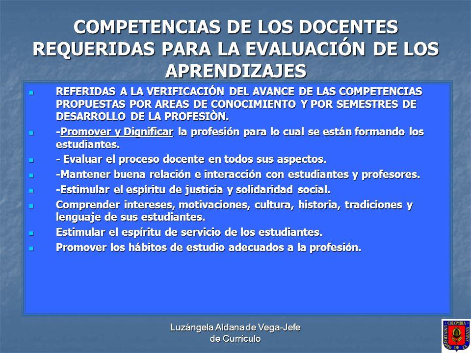 Luzángela Aldana de Vega-Jefe de Currículo COMPETENCIAS DE LOS DOCENTES REQUERIDAS PARA LA EVALUACIÓN DE LOS APRENDIZAJES REFERIDAS A LA VERIFICACIÓN