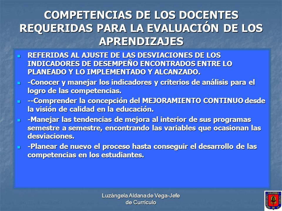 Luzángela Aldana de Vega-Jefe de Currículo COMPETENCIAS DE LOS DOCENTES REQUERIDAS PARA LA EVALUACIÓN DE LOS APRENDIZAJES REFERIDAS AL AJUSTE DE LAS D